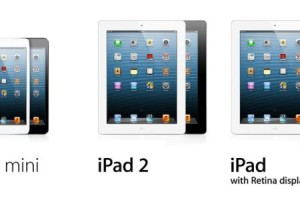 iPad G!ve Away Sign-Ups Open {Blogger Opportunity}