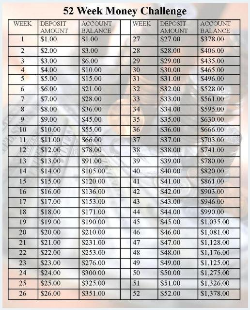 52 week money saving challenge - are you game
