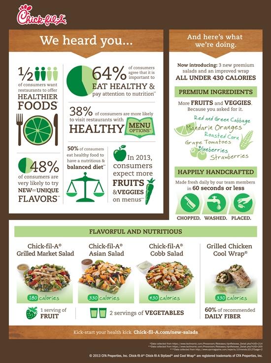 CFA_infographic_v19CMYK