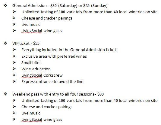festival prices
