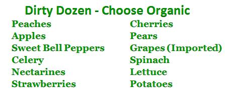 Organic Dirty Dozen