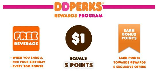 Dunkin Donuts Perks Program 1
